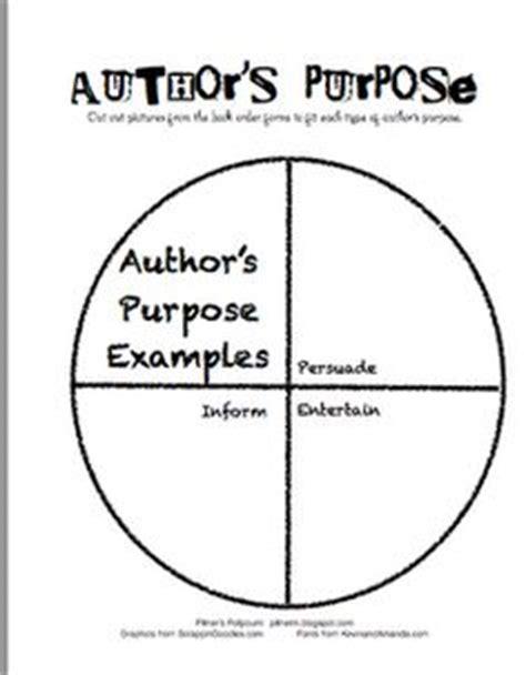 Purpose essay for college